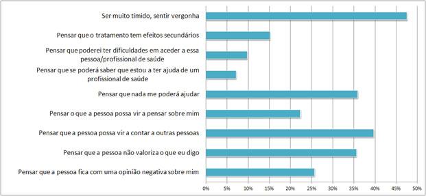 grafico_depressao